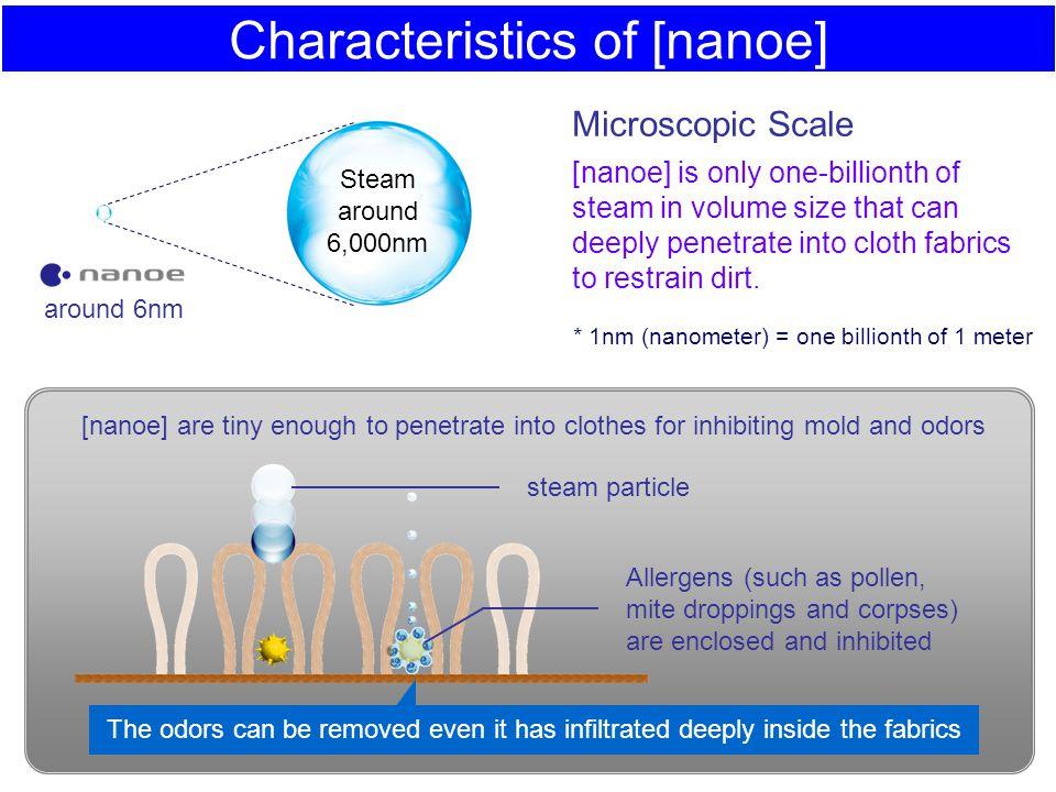 Characteristics of [nanoe]